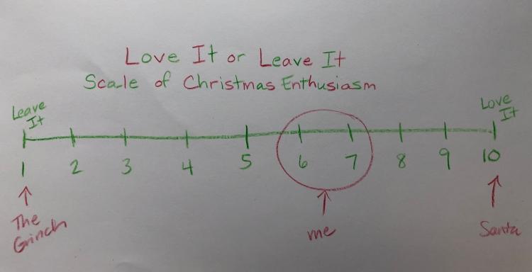 Scale of Xmas Enthusiasm